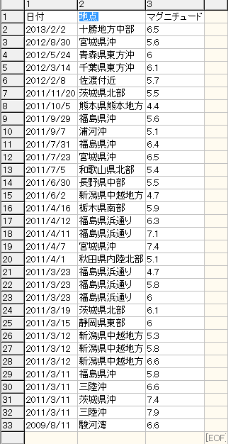 20130302fig1.png